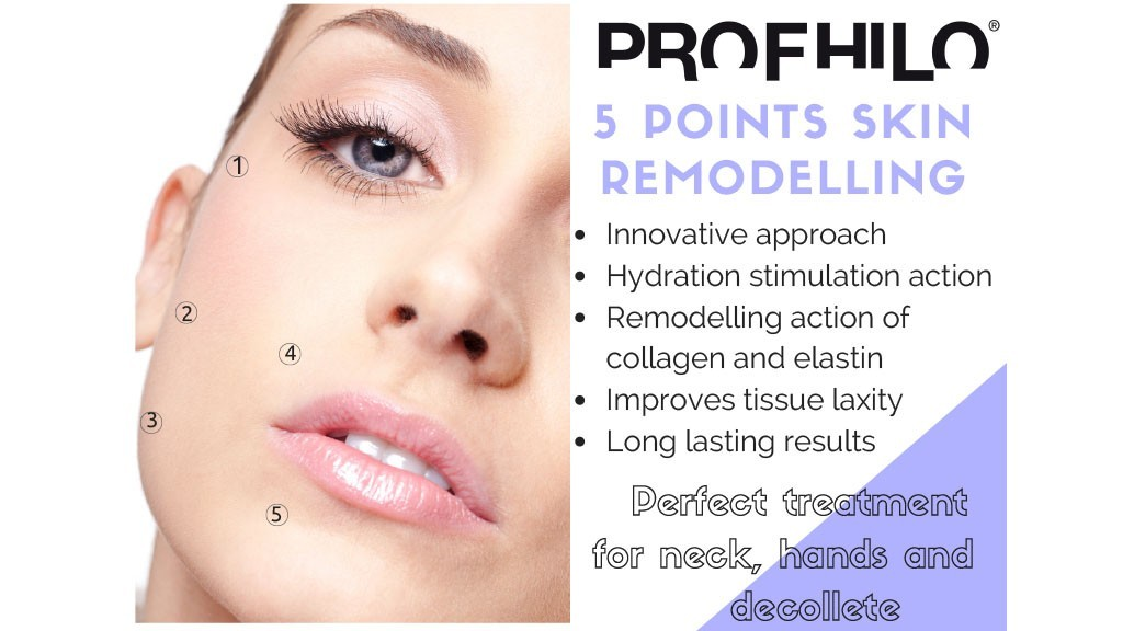 Profhilo Renew Aesthetic Clinic